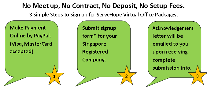 3 steps to signup ServeHope Virtual Office Packages
