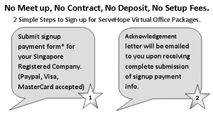 2 steps to sign up virtual office