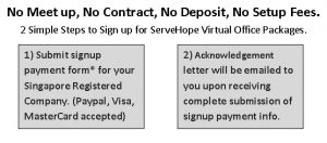 2-simple-steps-to-sign-up-for-virtual-office-packages